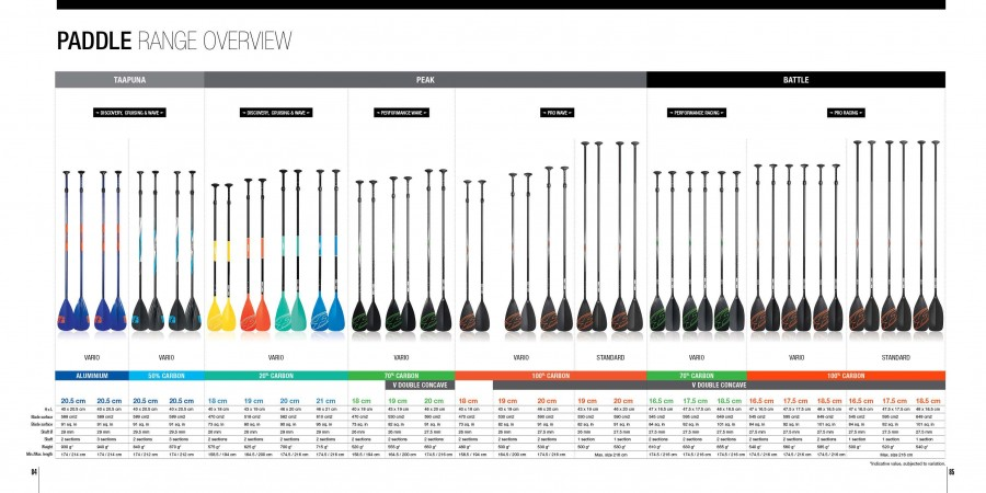 F-One 2016 Paddle Range Overview